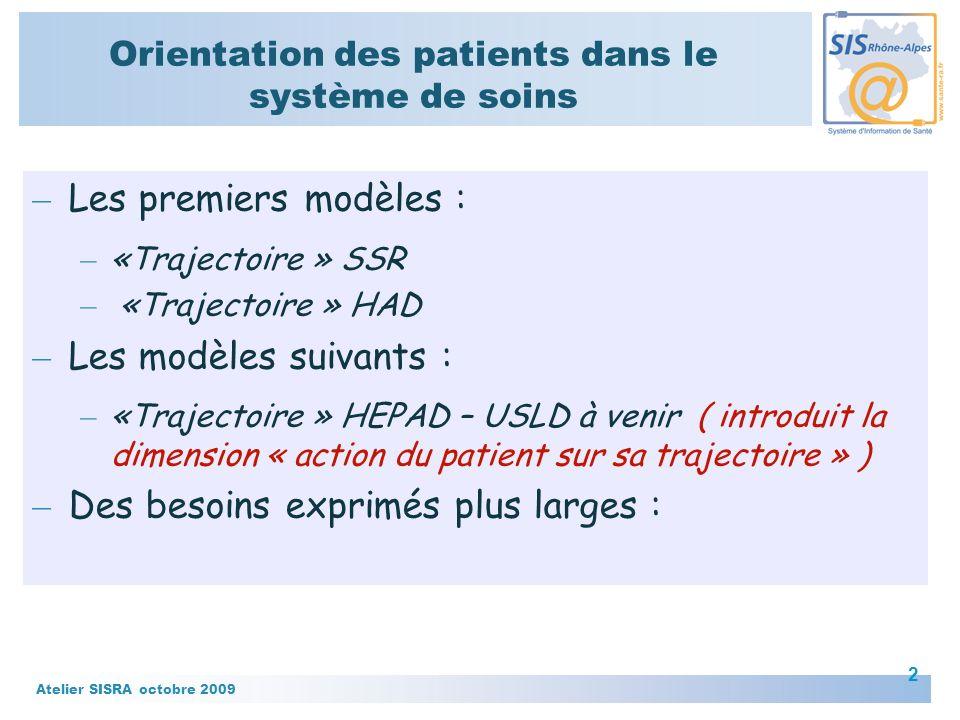 Atelier SISRA octobre 2009 2 Orientation des patients dans le système de soins – Les premiers modèles : – «Trajectoire » SSR – «Trajectoire » HAD – Les modèles suivants : – «Trajectoire » HEPAD – USLD à venir ( introduit la dimension « action du patient sur sa trajectoire » ) – Des besoins exprimés plus larges :