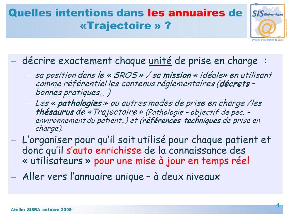 Atelier SISRA octobre 2009 4 Quelles intentions dans les annuaires de «Trajectoire » .