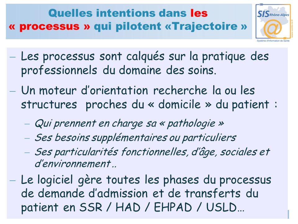 Atelier SISRA octobre 2009 6 Quelles intentions dans les « processus » qui pilotent «Trajectoire » – Les processus sont calqués sur la pratique des professionnels du domaine des soins.