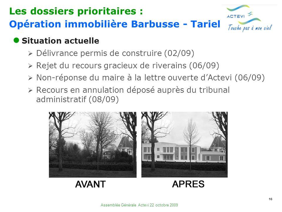 16 Assemblée Générale Actevi 22 octobre 2009 Situation actuelle Délivrance permis de construire (02/09) Rejet du recours gracieux de riverains (06/09)