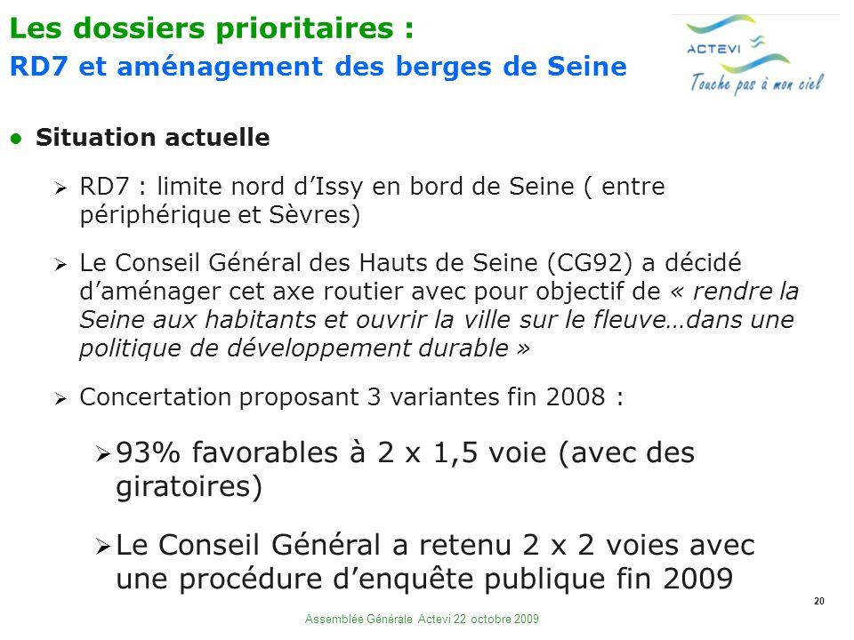 20 Assemblée Générale Actevi 22 octobre 2009 Situation actuelle RD7 : limite nord dIssy en bord de Seine ( entre périphérique et Sèvres) Le Conseil Gé