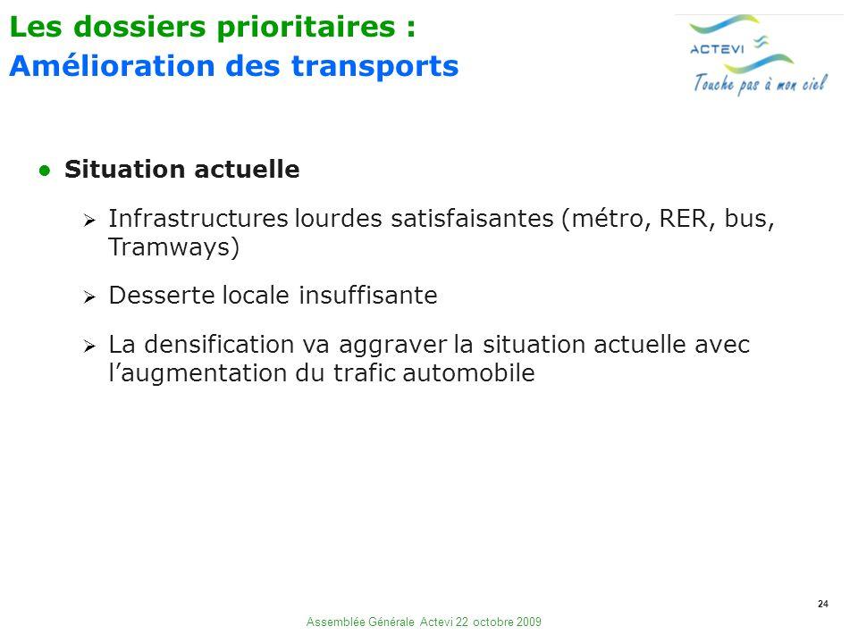 24 Assemblée Générale Actevi 22 octobre 2009 Situation actuelle Infrastructures lourdes satisfaisantes (métro, RER, bus, Tramways) Desserte locale ins