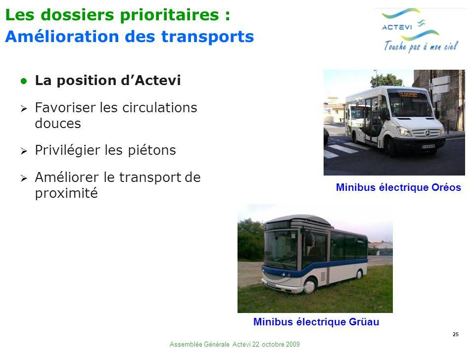 25 Assemblée Générale Actevi 22 octobre 2009 La position dActevi Favoriser les circulations douces Privilégier les piétons Améliorer le transport de p
