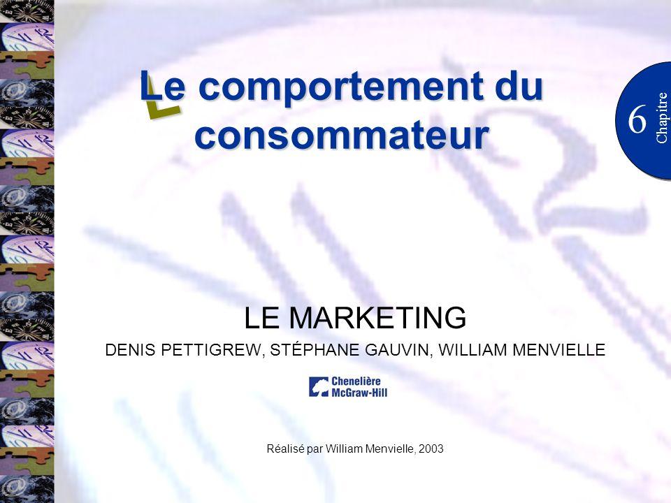 6 Chapitre LE MARKETING DENIS PETTIGREW, STÉPHANE GAUVIN, WILLIAM MENVIELLE Réalisé par William Menvielle, 2003 L Le comportement du consommateur