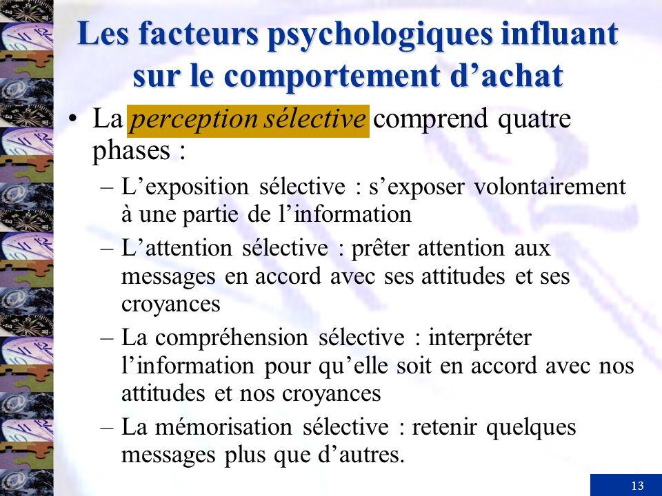 13 Les facteurs psychologiques influant sur le comportement dachat La perception sélective comprend quatre phases : –Lexposition sélective : sexposer