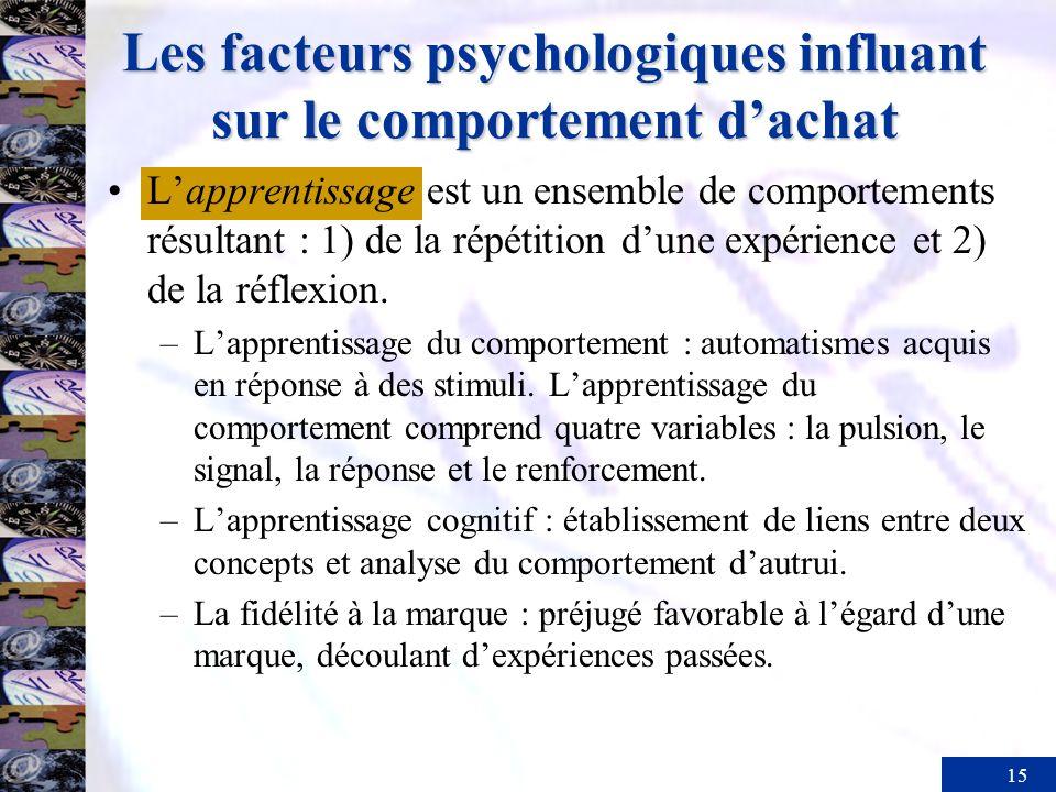 15 Lapprentissage est un ensemble de comportements résultant : 1) de la répétition dune expérience et 2) de la réflexion.