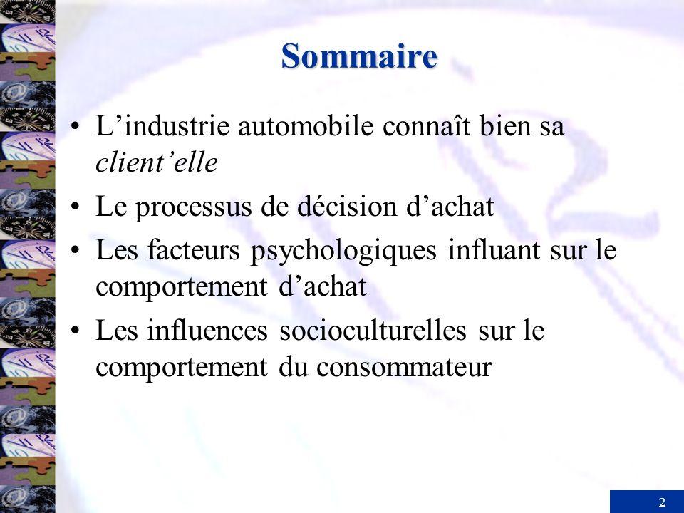 2 Sommaire Lindustrie automobile connaît bien sa clientelle Le processus de décision dachat Les facteurs psychologiques influant sur le comportement d