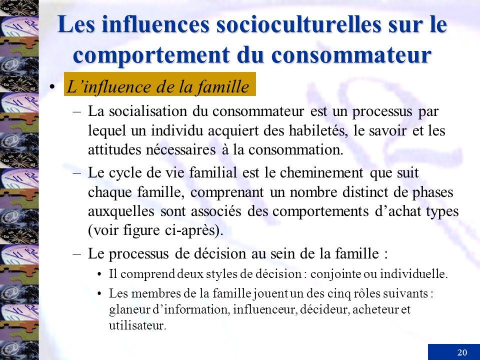 20 Les influences socioculturelles sur le comportement du consommateur Linfluence de la famille –La socialisation du consommateur est un processus par lequel un individu acquiert des habiletés, le savoir et les attitudes nécessaires à la consommation.