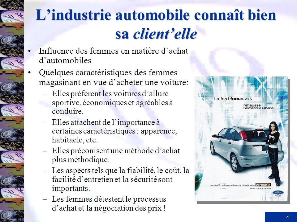 4 Lindustrie automobile connaît bien sa clientelle Influence des femmes en matière dachat dautomobiles Quelques caractéristiques des femmes magasinant