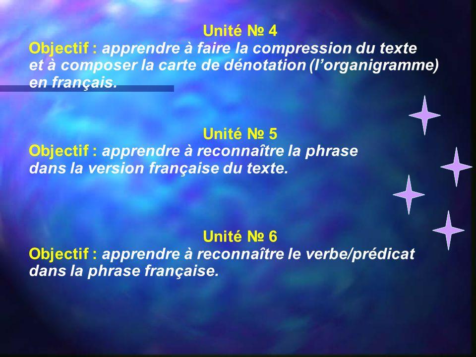 Unité 4 Objectif : apprendre à faire la compression du texte et à composer la carte de dénotation (lorganigramme) en français. Unité 5 Objectif : appr