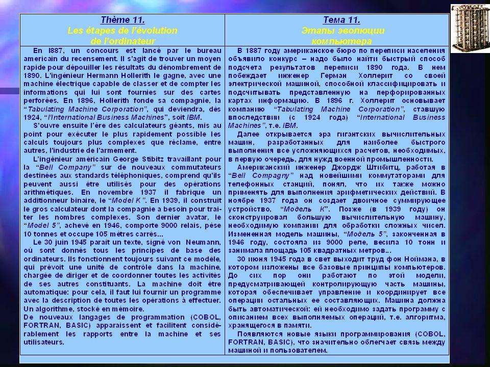 Unité 4 Objectif : apprendre à faire la compression du texte et à composer la carte de dénotation (lorganigramme) en français.