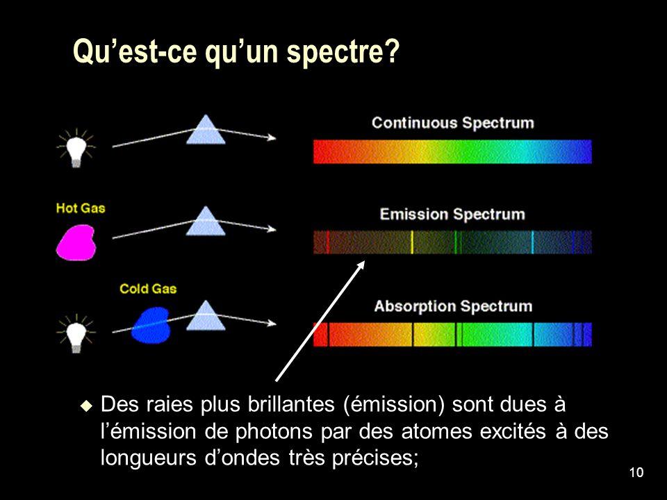 10 Quest-ce quun spectre? Des raies plus brillantes (émission) sont dues à lémission de photons par des atomes excités à des longueurs dondes très pré