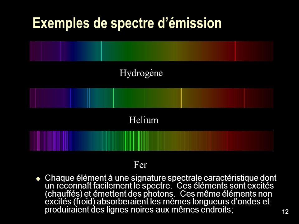 12 Exemples de spectre démission Chaque élément à une signature spectrale caractéristique dont un reconnaît facilement le spectre. Ces éléments sont e