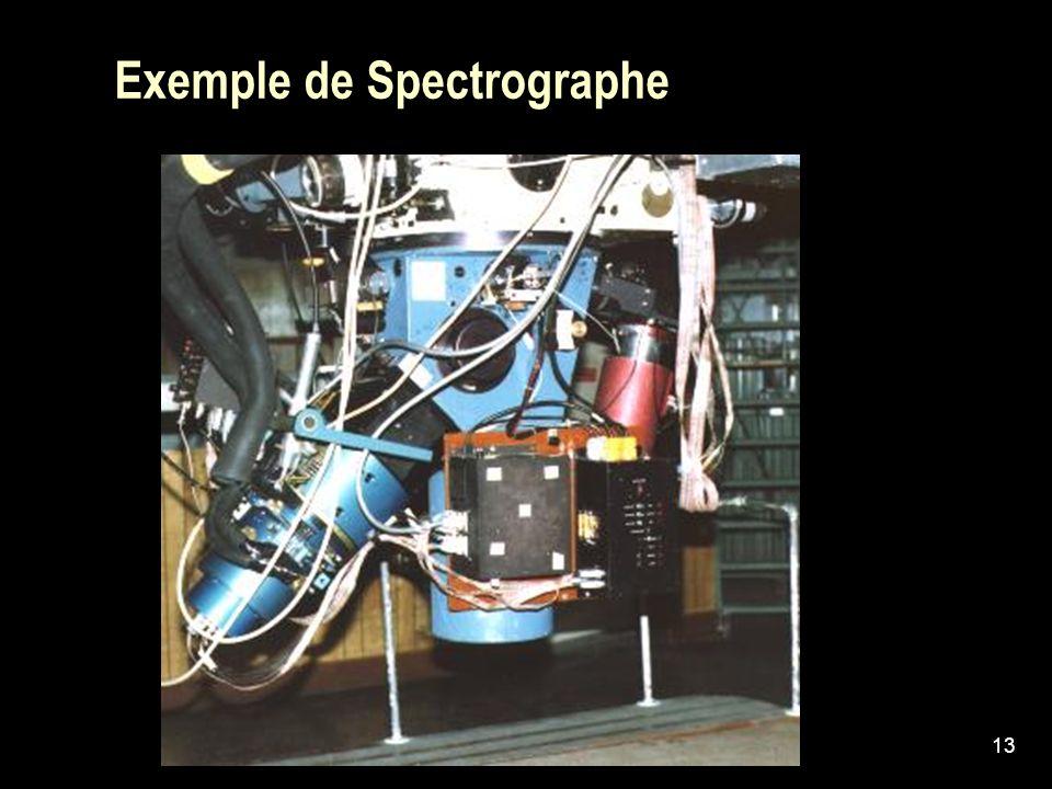 13 Exemple de Spectrographe