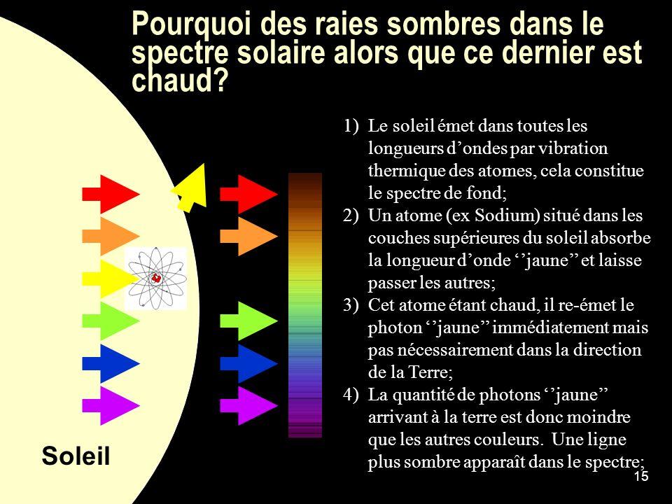 15 Pourquoi des raies sombres dans le spectre solaire alors que ce dernier est chaud? 1)Le soleil émet dans toutes les longueurs dondes par vibration