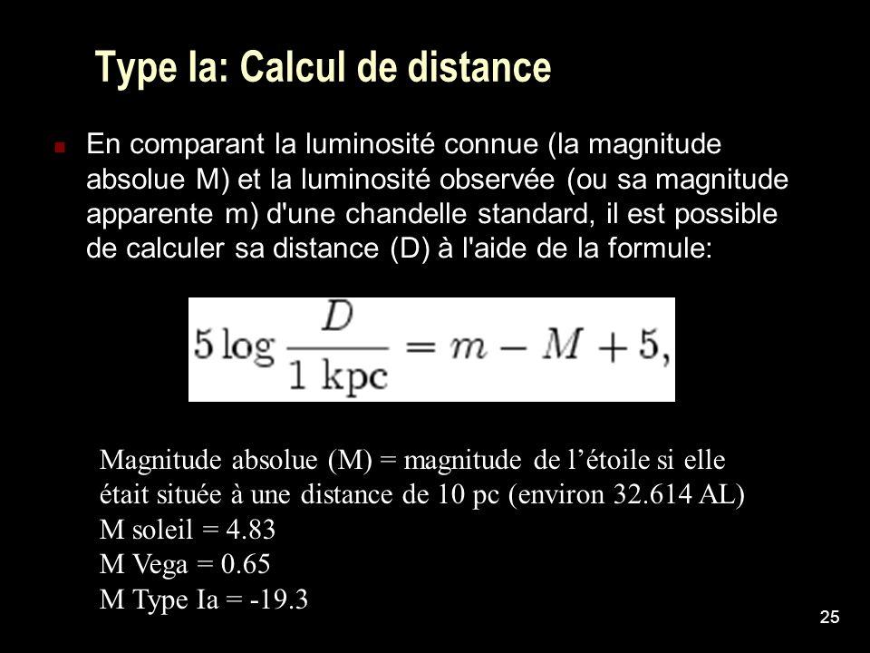25 Type Ia: Calcul de distance En comparant la luminosité connue (la magnitude absolue M) et la luminosité observée (ou sa magnitude apparente m) d'un