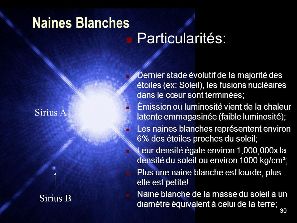 30 Naines Blanches Particularités: Dernier stade évolutif de la majorité des étoiles (ex: Soleil), les fusions nucléaires dans le cœur sont terminées;