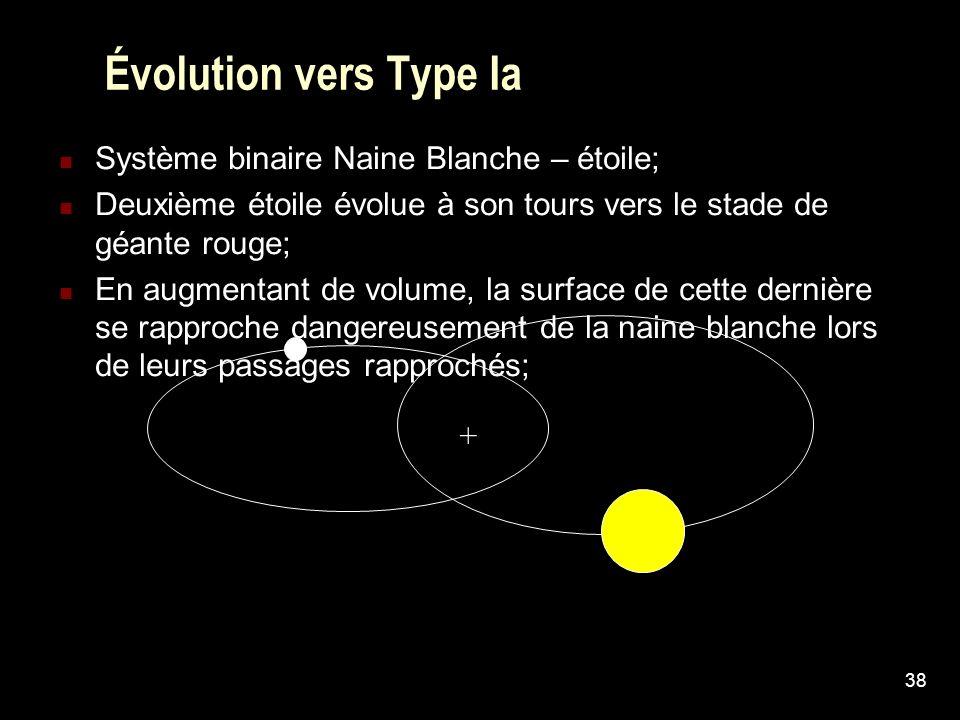 38 Évolution vers Type Ia Système binaire Naine Blanche – étoile; Deuxième étoile évolue à son tours vers le stade de géante rouge; En augmentant de v