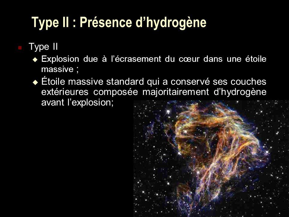 4 Type II : Présence dhydrogène Type II Explosion due à lécrasement du cœur dans une étoile massive ; Étoile massive standard qui a conservé ses couch