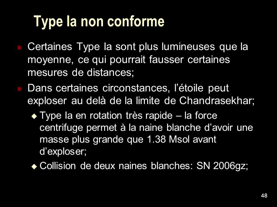 48 Type Ia non conforme Certaines Type Ia sont plus lumineuses que la moyenne, ce qui pourrait fausser certaines mesures de distances; Dans certaines