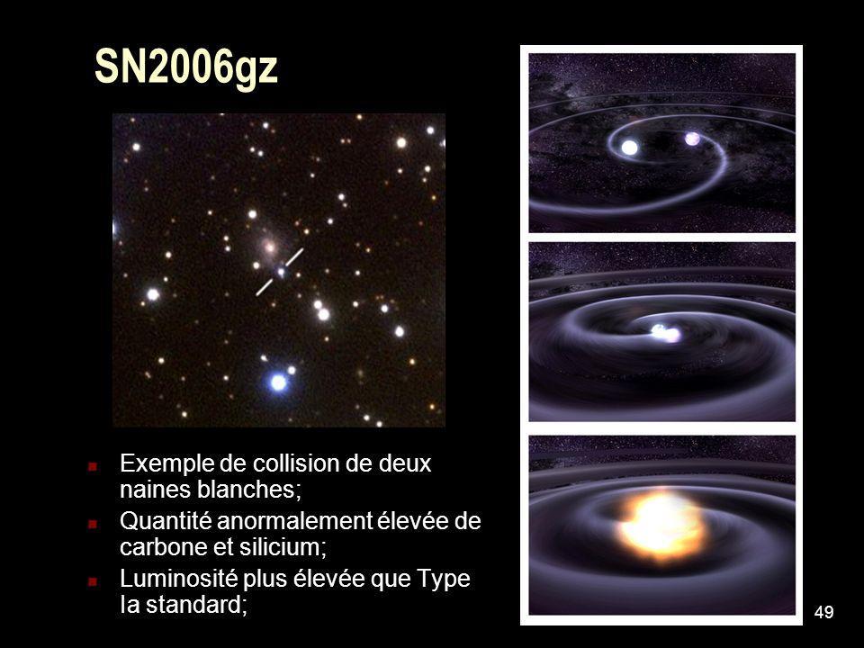 49 Exemple de collision de deux naines blanches; Quantité anormalement élevée de carbone et silicium; Luminosité plus élevée que Type Ia standard; SN2