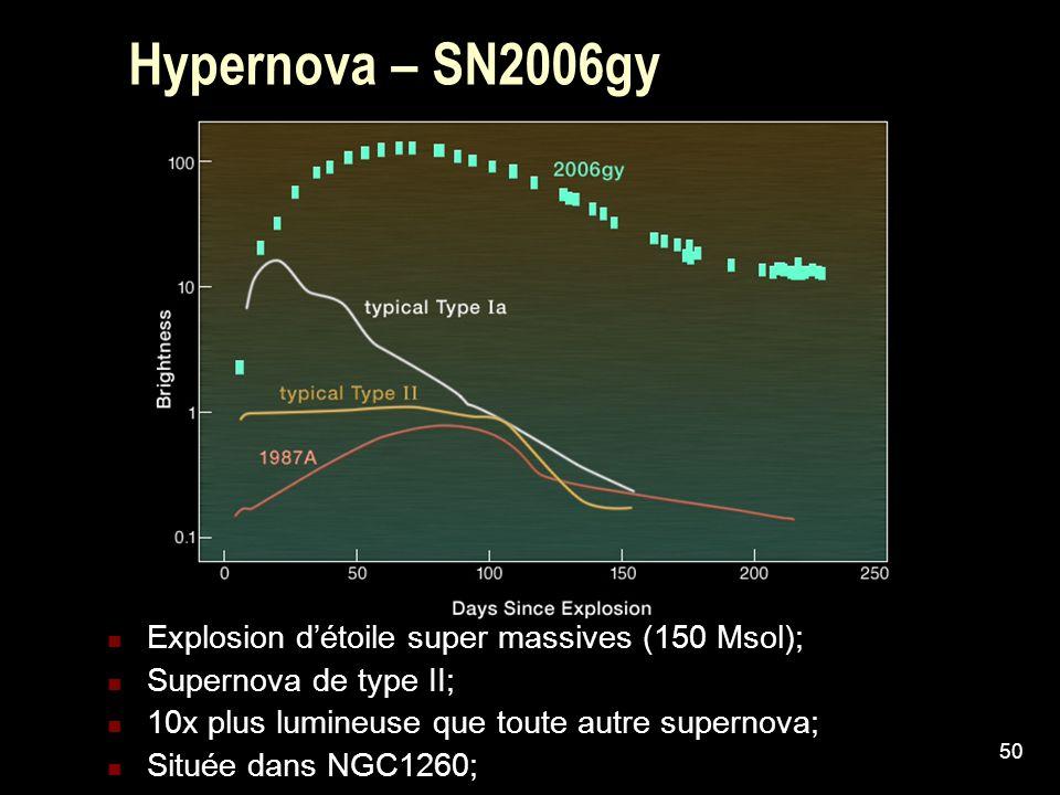 50 Hypernova – SN2006gy Explosion détoile super massives (150 Msol); Supernova de type II; 10x plus lumineuse que toute autre supernova; Située dans N