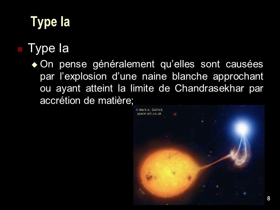 8 Type Ia On pense généralement quelles sont causées par lexplosion dune naine blanche approchant ou ayant atteint la limite de Chandrasekhar par accr