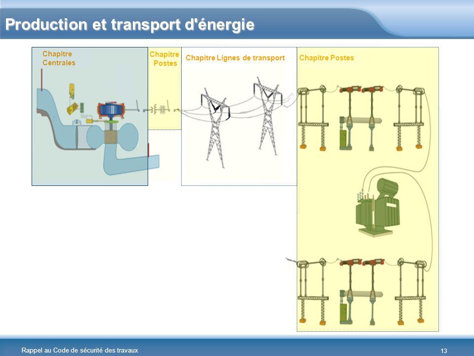 Rappel au Code de sécurité des travaux Production et transport d'énergie Chapitre Centrales Chapitre Postes Chapitre PostesChapitre Lignes de transpor