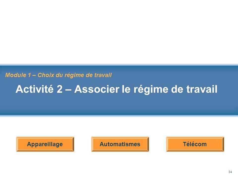 Rappel au Code de sécurité des travaux 34 Module 1 – Choix du régime de travail Activité 2 – Associer le régime de travail AppareillageAutomatismesTél