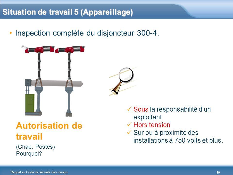 Rappel au Code de sécurité des travaux Inspection complète du disjoncteur 300-4. Autorisation de travail (Chap. Postes) Pourquoi? Sous la responsabili