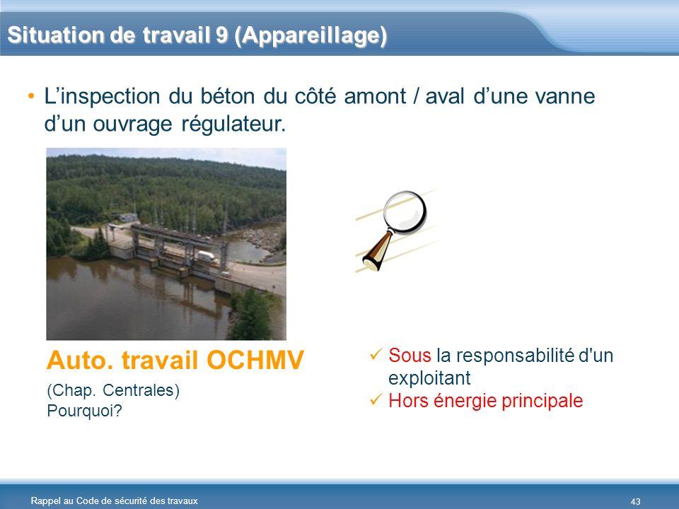 Rappel au Code de sécurité des travaux Linspection du béton du côté amont / aval dune vanne dun ouvrage régulateur. Auto. travail OCHMV (Chap. Central
