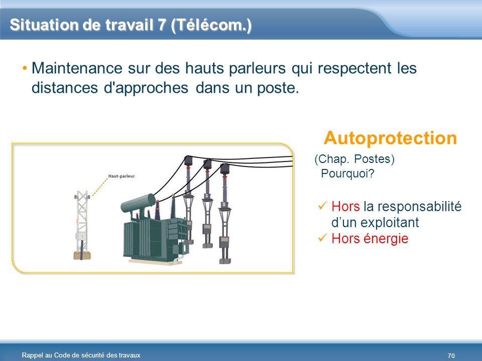 Rappel au Code de sécurité des travaux Situation de travail 7 (Télécom.) Situation de travail 7 (Télécom.) Maintenance sur des hauts parleurs qui resp