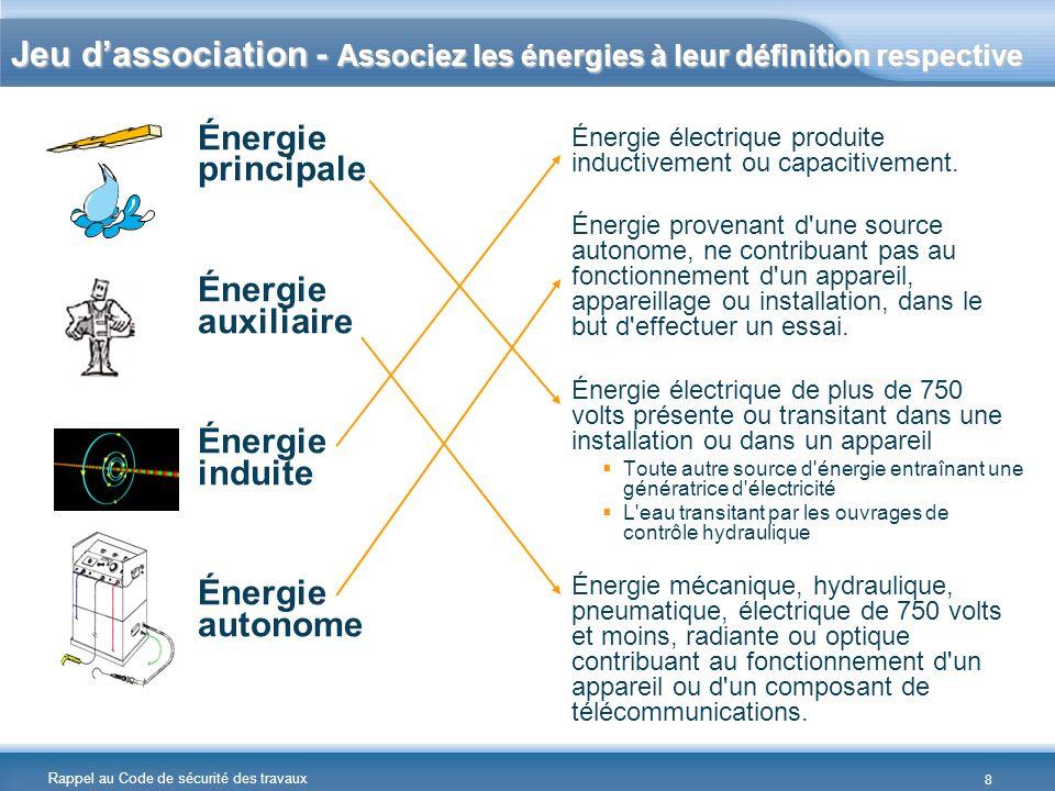 Rappel au Code de sécurité des travaux Jeu dassociation - Associez les énergies à leur définition respective Énergie électrique produite inductivement