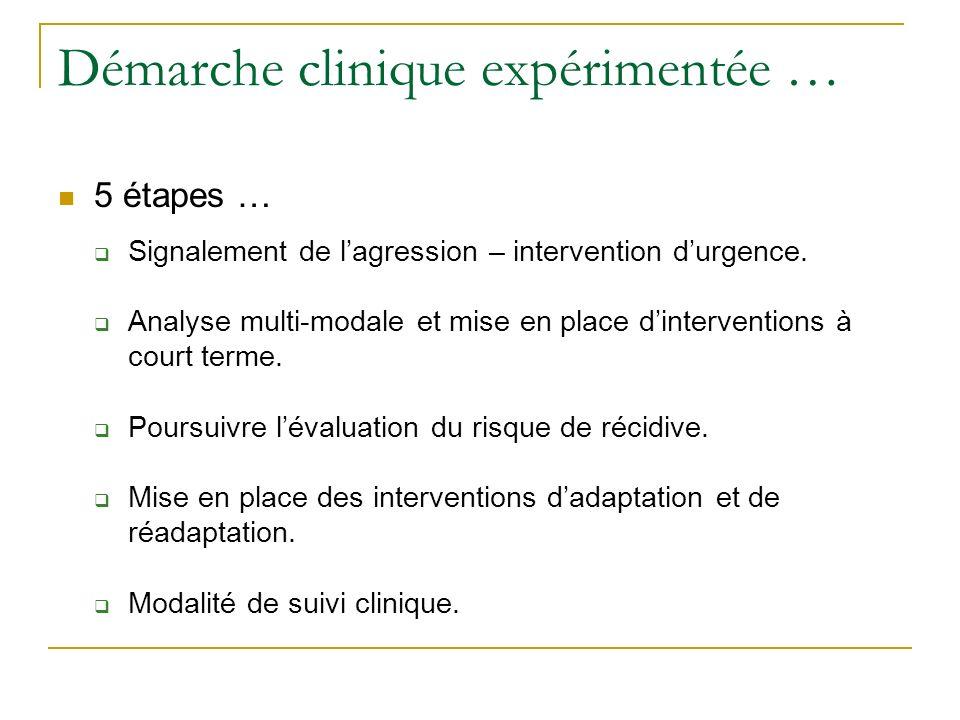 Démarche clinique expérimentée … 5 étapes … Signalement de lagression – intervention durgence. Analyse multi-modale et mise en place dinterventions à