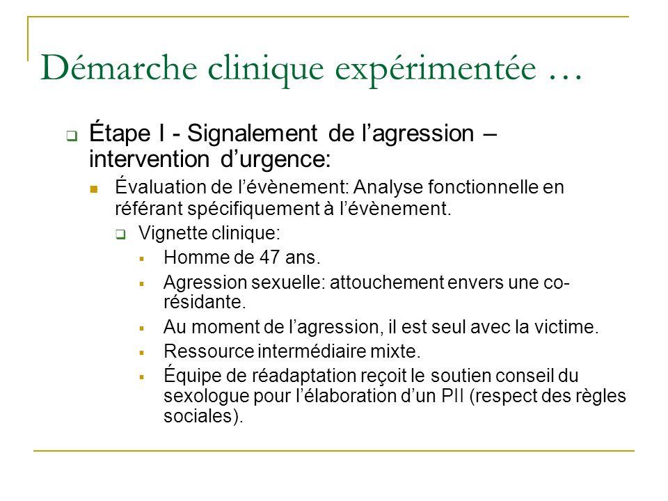 Démarche clinique expérimentée … Étape I - Signalement de lagression – intervention durgence: Évaluation de lévènement: Analyse fonctionnelle en référ