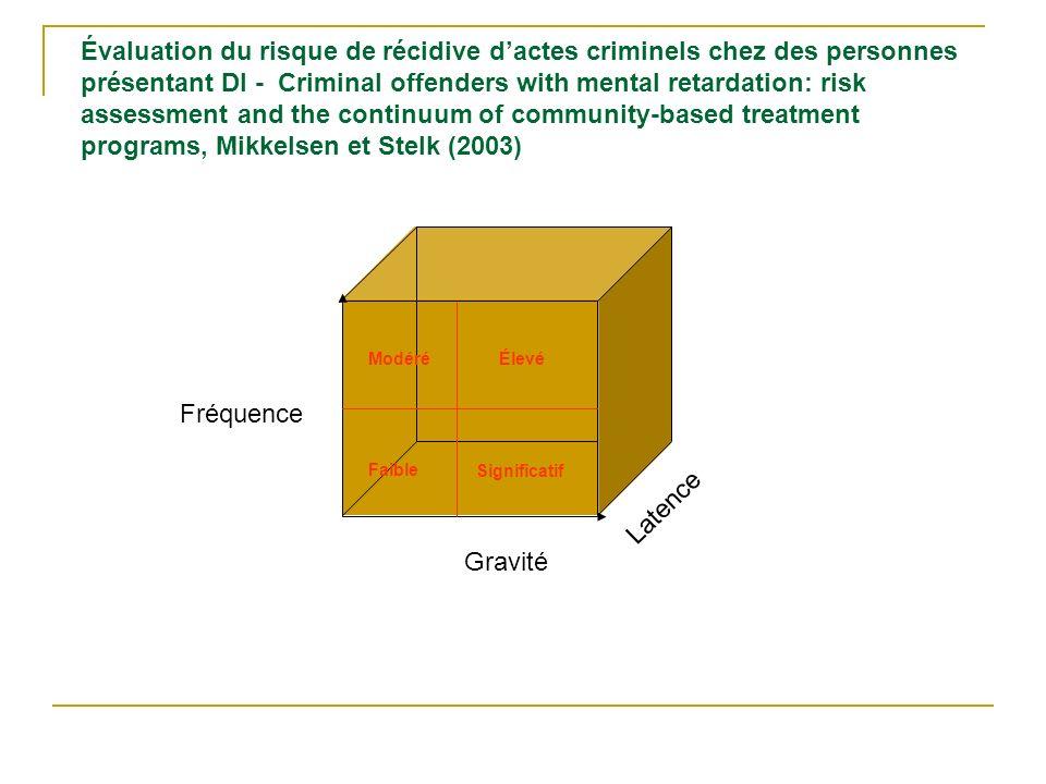 Latence Fréquence Gravité ModéréÉlevé Faible Significatif Évaluation du risque de récidive dactes criminels chez des personnes présentant DI - Crimina