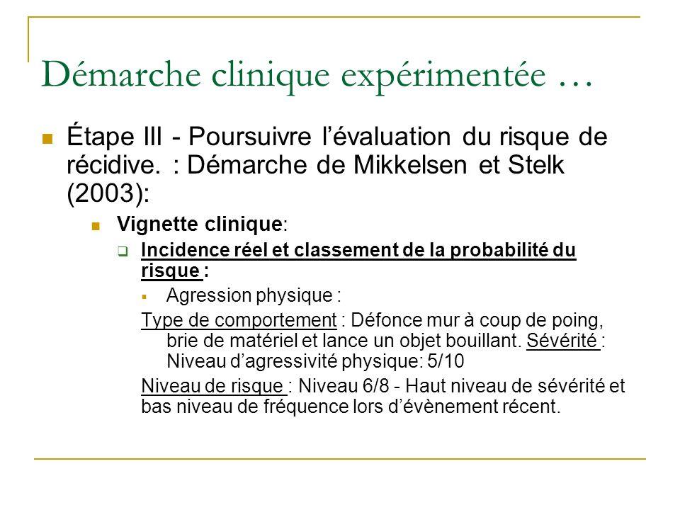 Démarche clinique expérimentée … Étape III - Poursuivre lévaluation du risque de récidive. : Démarche de Mikkelsen et Stelk (2003): Vignette clinique: