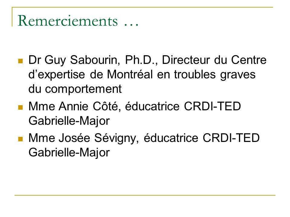Remerciements … Dr Guy Sabourin, Ph.D., Directeur du Centre dexpertise de Montréal en troubles graves du comportement Mme Annie Côté, éducatrice CRDI-