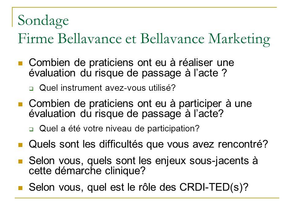 Sondage Firme Bellavance et Bellavance Marketing Combien de praticiens ont eu à réaliser une évaluation du risque de passage à lacte ? Quel instrument