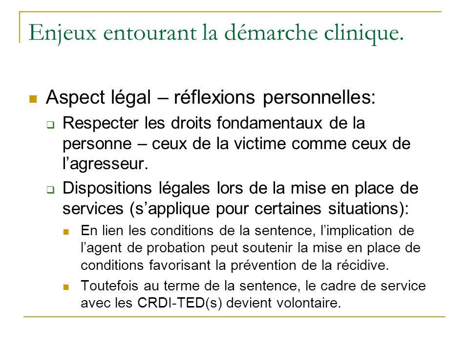 Enjeux entourant la démarche clinique. Aspect légal – réflexions personnelles: Respecter les droits fondamentaux de la personne – ceux de la victime c