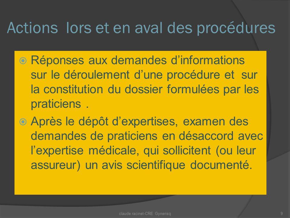 Actions lors et en aval des procédures Réponses aux demandes dinformations sur le déroulement dune procédure et sur la constitution du dossier formulé