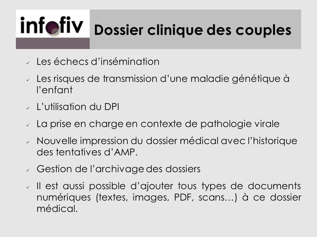 Dossier clinique des couples Les échecs dinsémination Les risques de transmission dune maladie génétique à lenfant Lutilisation du DPI La prise en cha