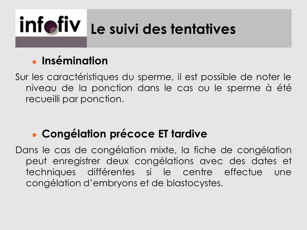 Le suivi des tentatives Insémination Sur les caractéristiques du sperme, il est possible de noter le niveau de la ponction dans le cas ou le sperme à