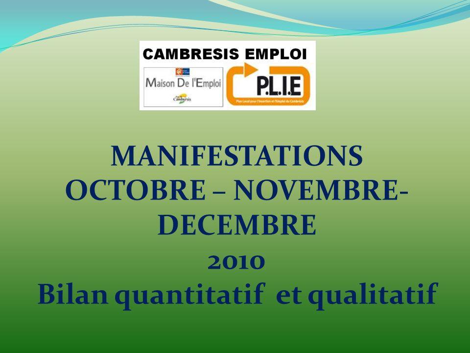 MANIFESTATIONS OCTOBRE – NOVEMBRE- DECEMBRE 2010 Bilan quantitatif et qualitatif