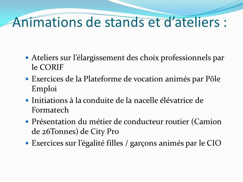 Animations de stands et dateliers : Ateliers sur lélargissement des choix professionnels par le CORIF Exercices de la Plateforme de vocation animés pa