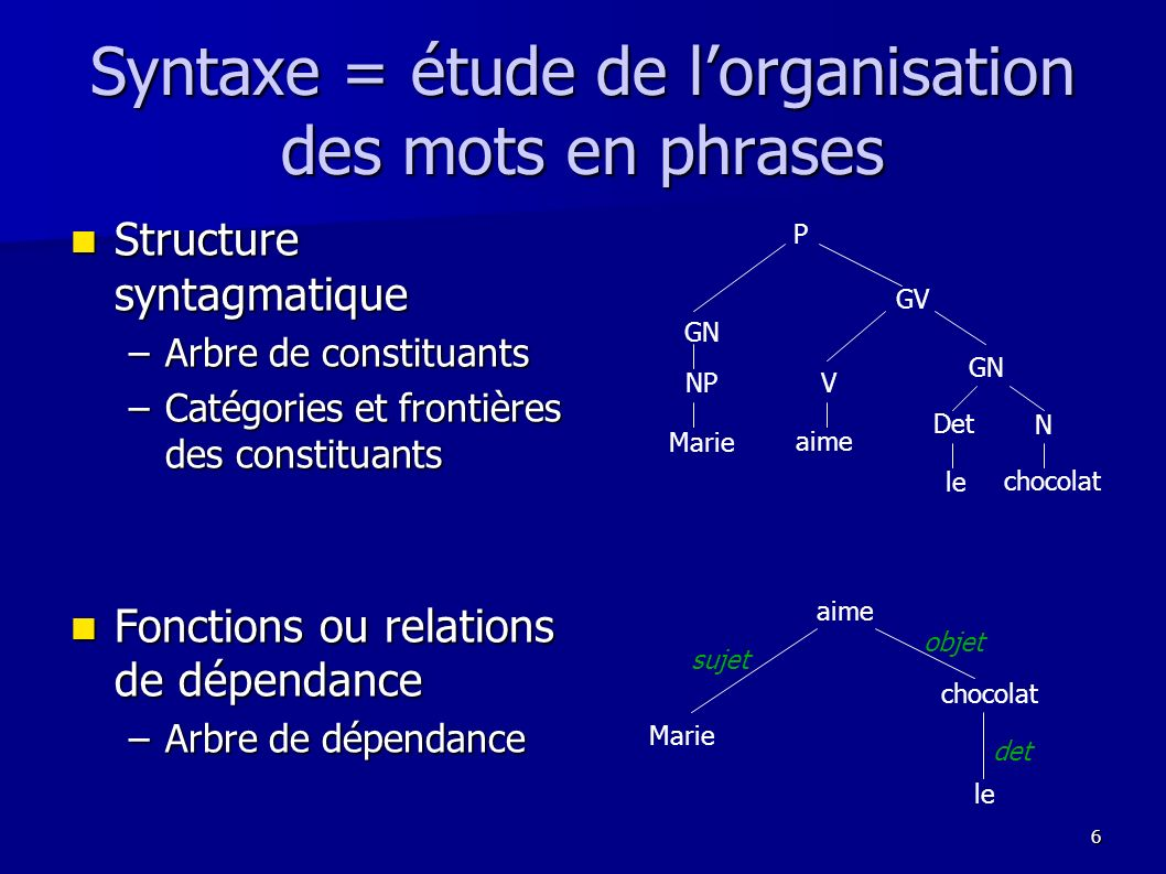37 Variation linguistique (1/2) Question Phrase réponse Commentaires How many scandals was Tapie implicated in, while boss at Marseille.
