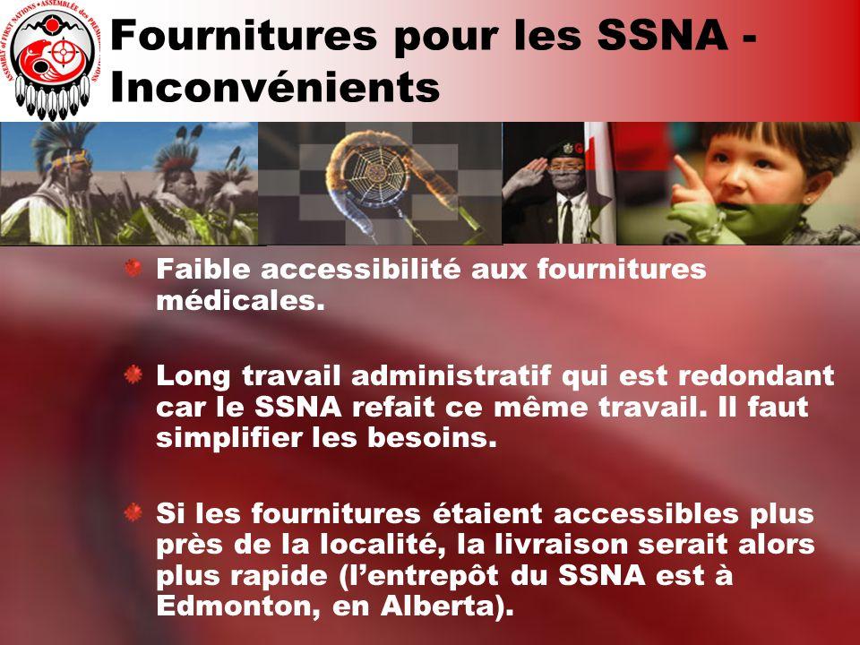 Fournitures pour les SSNA - Inconvénients Faible accessibilité aux fournitures médicales. Long travail administratif qui est redondant car le SSNA ref