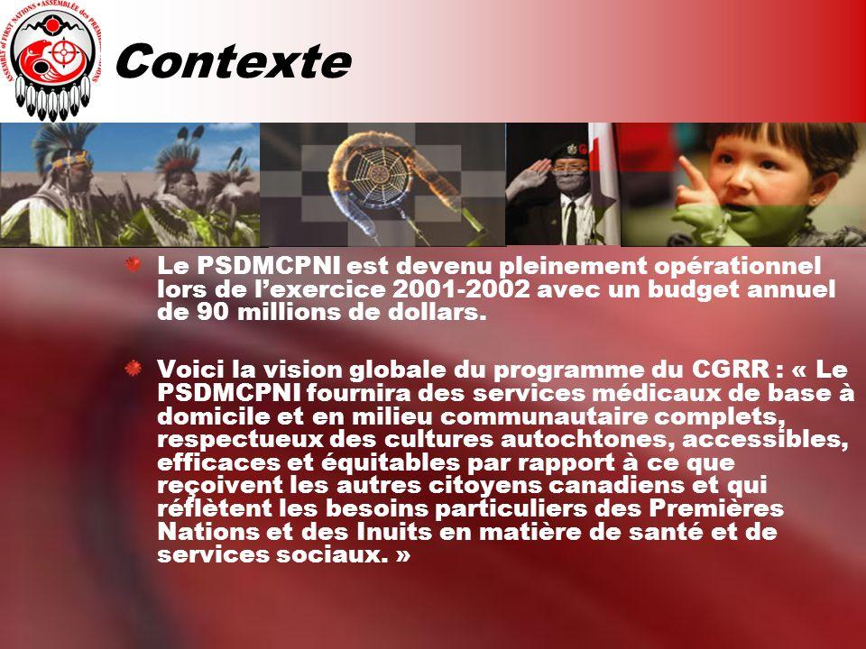 Contexte Le PSDMCPNI est devenu pleinement opérationnel lors de lexercice 2001-2002 avec un budget annuel de 90 millions de dollars.