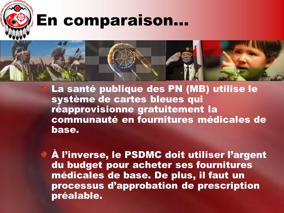 En comparaison… La santé publique des PN (MB) utilise le système de cartes bleues qui réapprovisionne gratuitement la communauté en fournitures médica