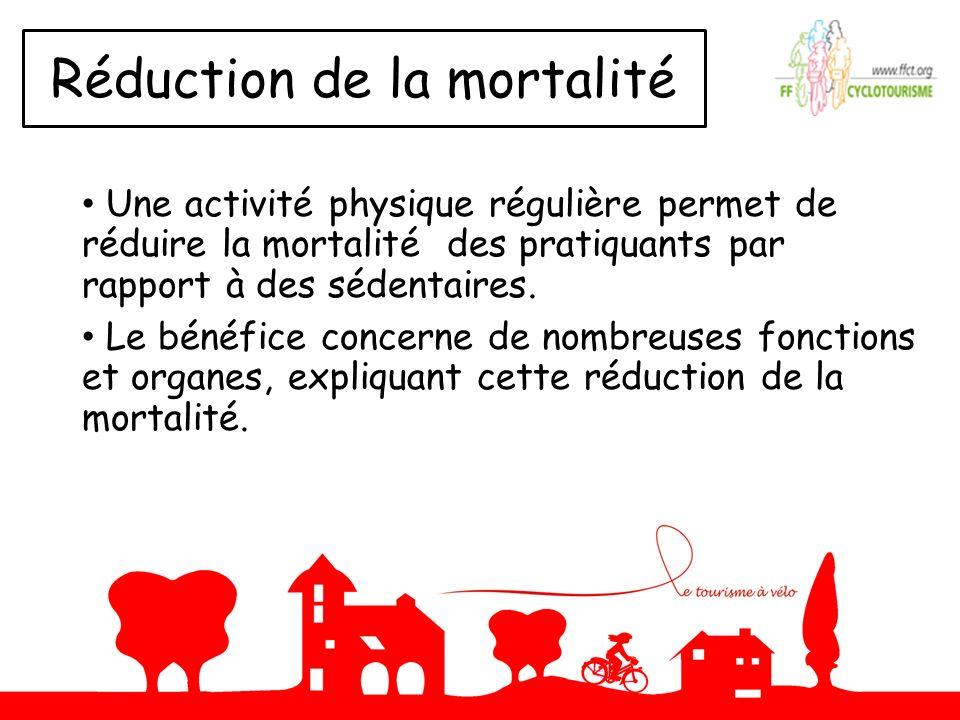 Réduction de la mortalité Une activité physique régulière permet de réduire la mortalité des pratiquants par rapport à des sédentaires. Le bénéfice co